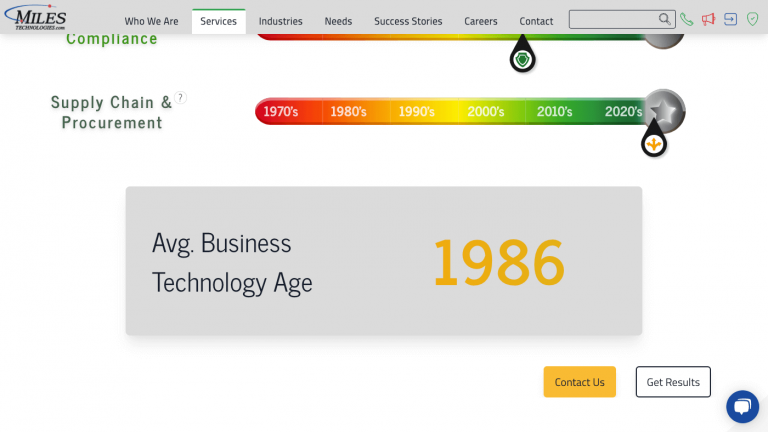 Business Technology Age Calculator Screenshot